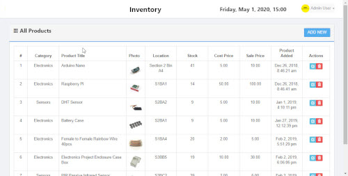 eCommerce Product and Inventory Management Systems